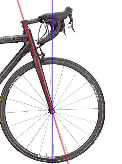 zero-rake bike