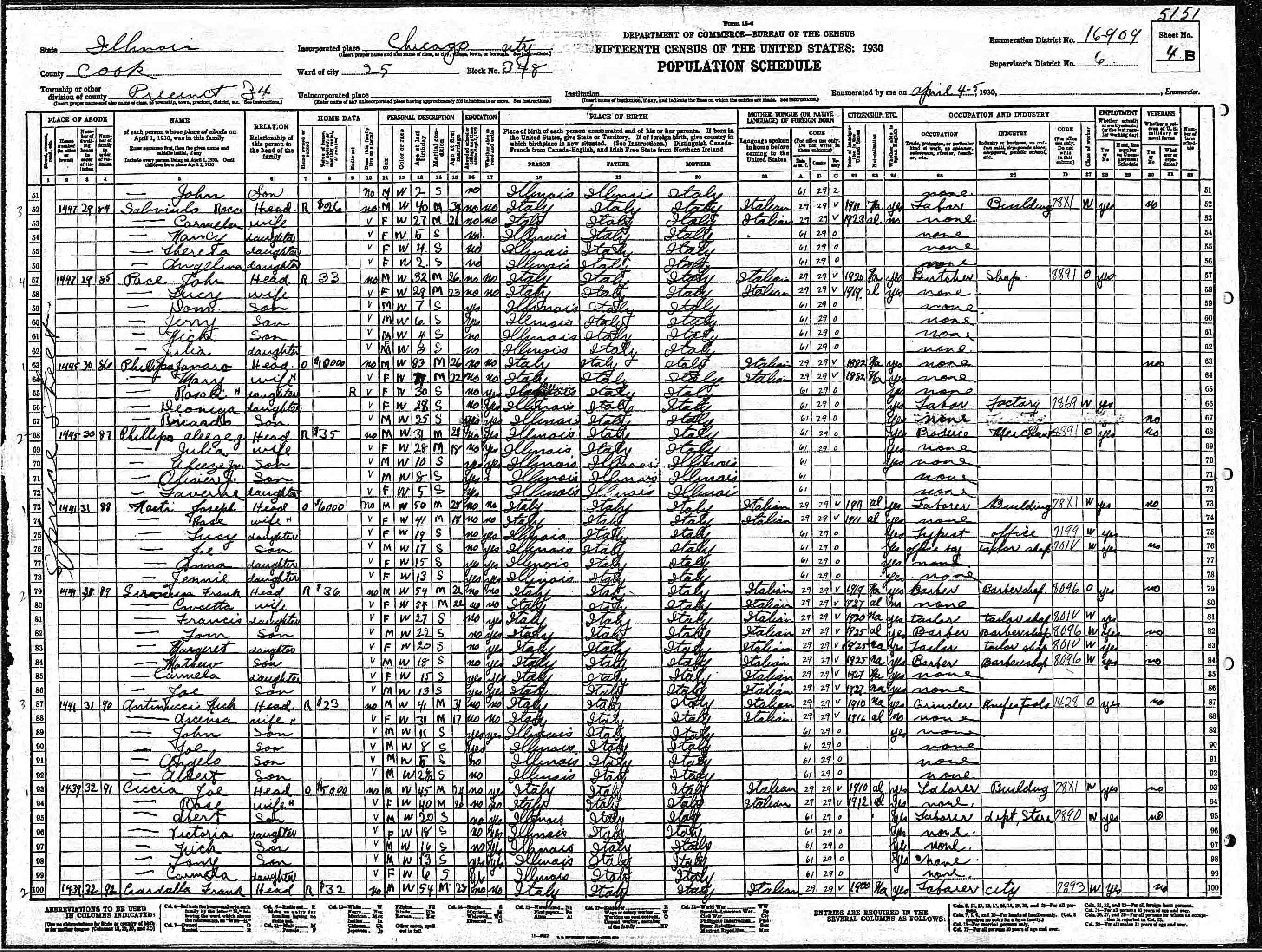 Great Great Grandparent Immigration