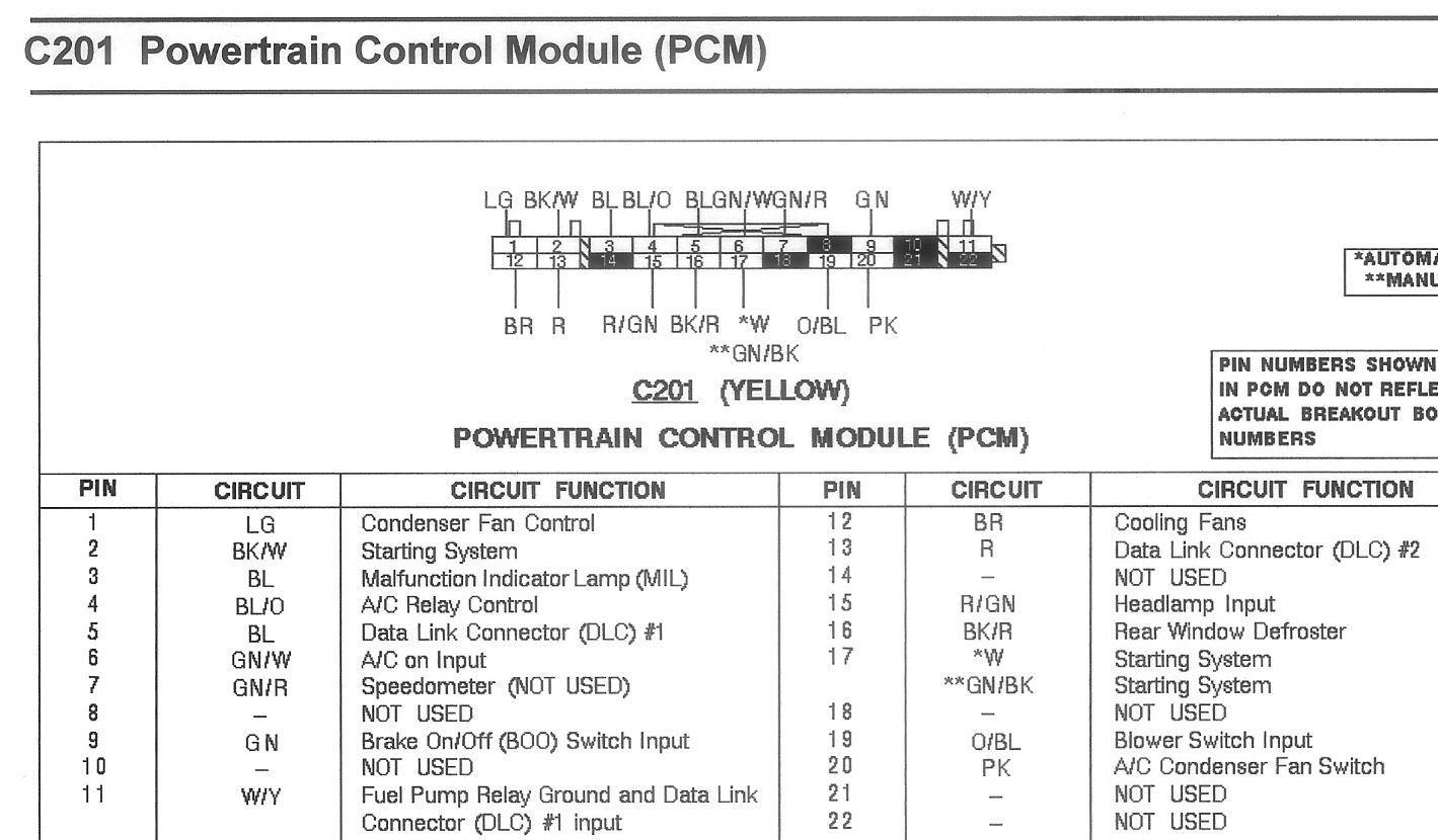 B3 Ecu Pinout In Engine And Drivetrain Forum