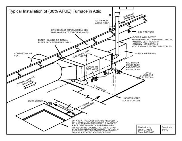 typ attic horizontal 80  afue fau drawing