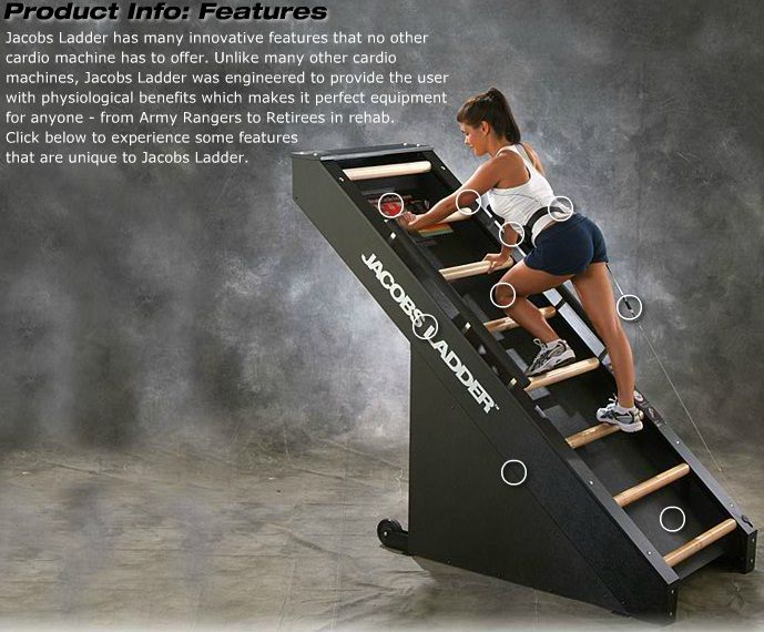 rotating stair machine