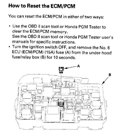 O2 SENSOR for Honda Integra DC5 PRE-CAT A//F 192400-1091 LUXURY