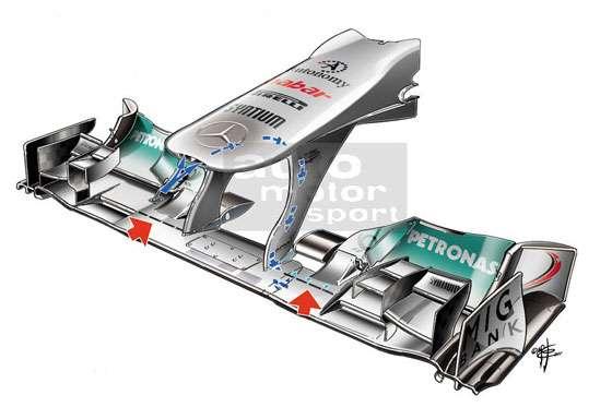 Mercedes AMG F1 W03 Aerodynamic W-Duct